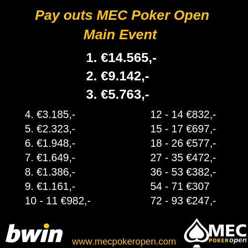 Pay outs MEC Poker Open april 2019